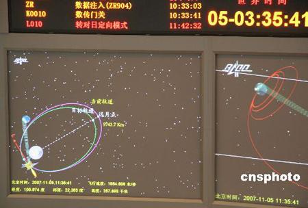 中国嫦娥一号MM凶猛的真正原因曝光!难怪美国急了!组图
