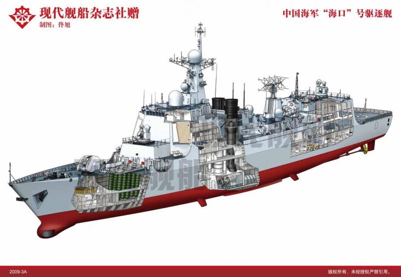 """今日海军最猛图:《现代舰船》海口""""号导弹驱逐舰透视图"""