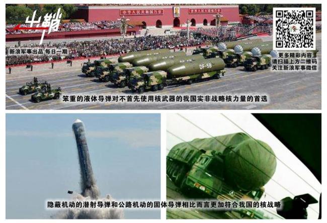 折戟沉沙铁未销:俄六大新武器对中国有何意义