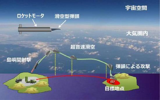 """日本要用新导弹与中国""""抢""""钓鱼岛 能否开火都成问题"""