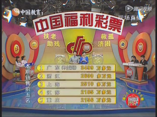 黑幕重重的中国福利彩票 公信力何在