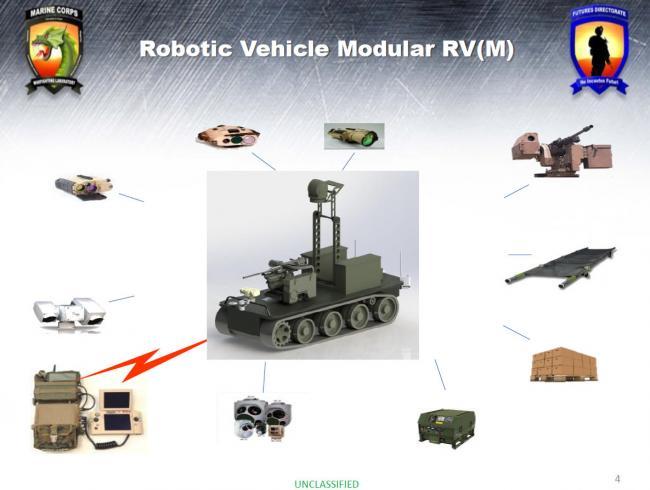 美国海军陆战队测试最新无人作战系统