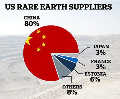 """中国在国际稀土市场上没定价权?美国人中了""""圈套"""""""